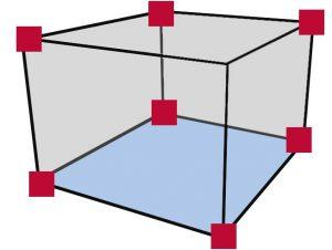 Trihedral Corners